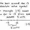 10 Facts about Absolute Value