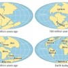 10 Facts about Continental Drift