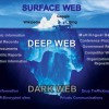 10 Facts about Deep Web