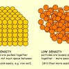 10 Facts about Density
