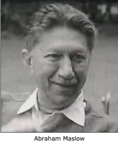 Abraham Maslow Facts