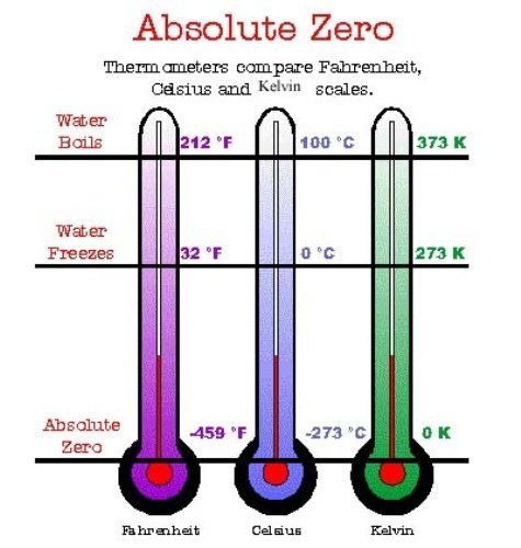 Absolute Zero Pictures