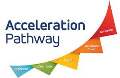 Acceleration Pathway