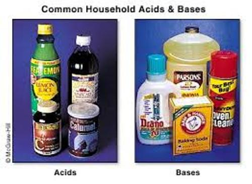 Acids and Bases Examples