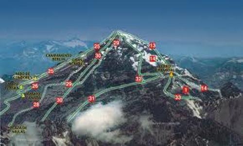 Aconcagua Pic