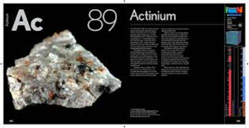 Actinium Element