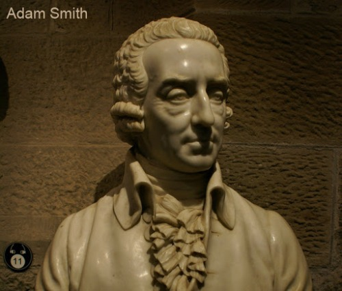 Facts about Adam Smith