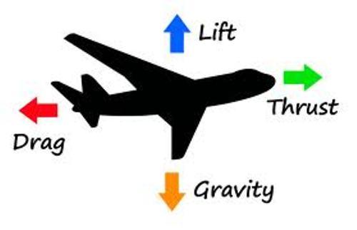 Aerodynamics Flight