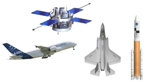 Aerospace Engineering Science