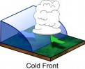 10 Facts about Air Masses