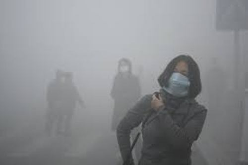 Air Pollution in China Facts
