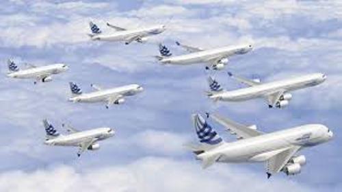 Airbus Pictures