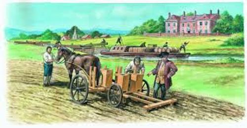 Facts about Agricultural Revolution