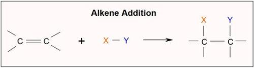 Alkenes Addition
