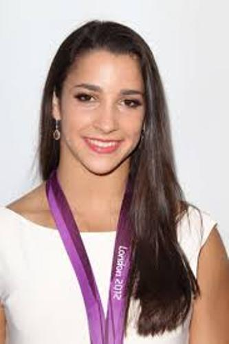 Aly Raisman Beauty
