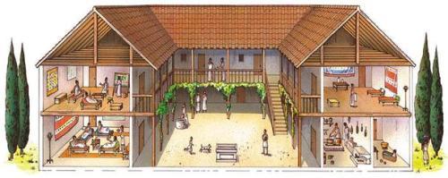 Ancient Greek Homes Pic