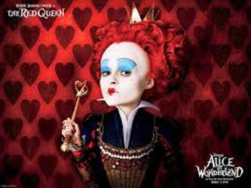 Facts about Alice in Wonderland