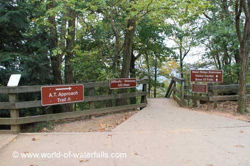 Facts about Amicalola Fall State Park