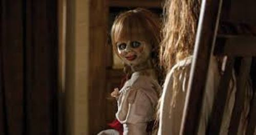 Annabelle Facts
