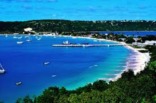 Facts about Anguilla