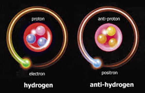 Antimatter Facts
