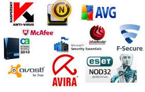 Antivirus Types