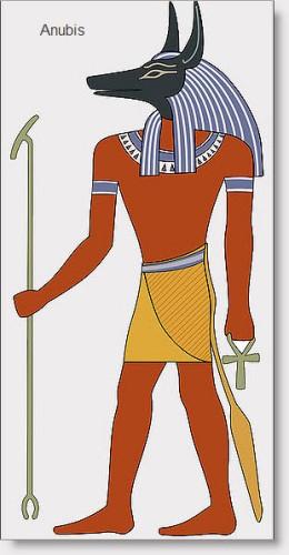 Anubis Egypt