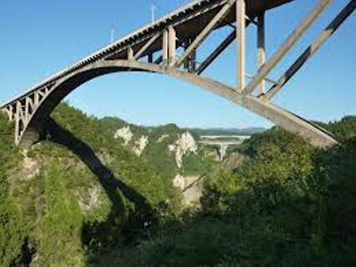 Arch Bridge Types