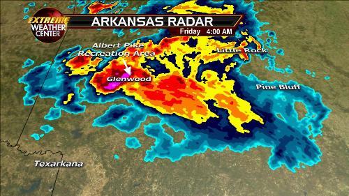 Arkansas Weather