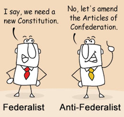 Facts about Anti-Federalists