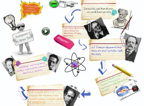 Atomic Theory Pic