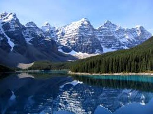 Banff National Park Facts