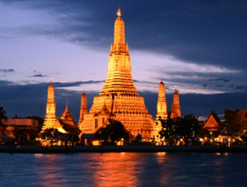 Facts about Bangkok Thailand