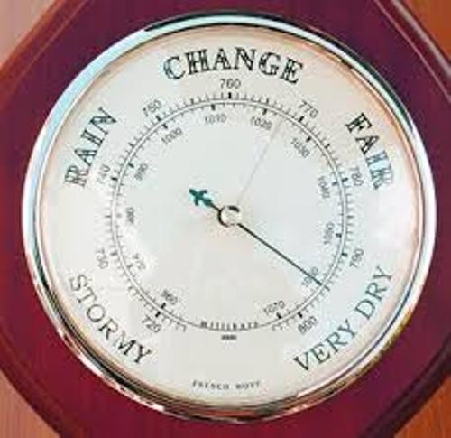 Facts about Barometers
