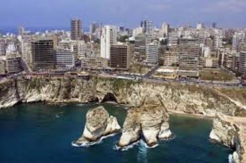 Beirut Facts