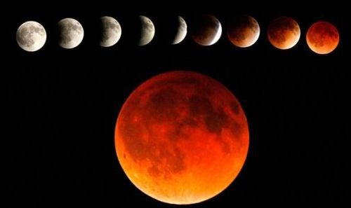 Blood Moon Sign