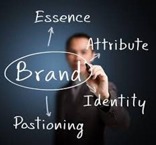 Facts about Branding