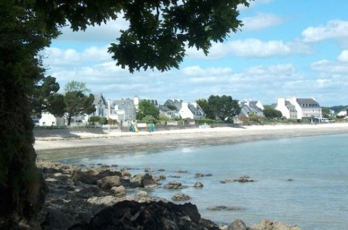 Facts about Bretagne