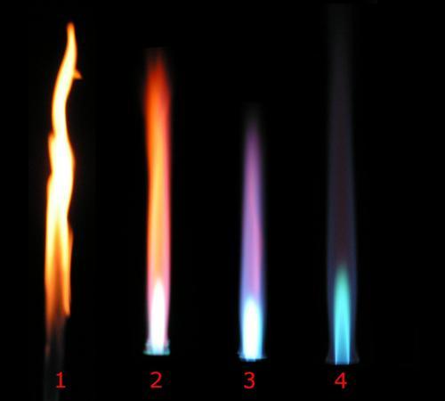 Bunsen Burners Flames