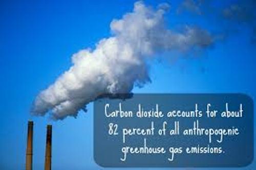 Carbon Dioxide Image