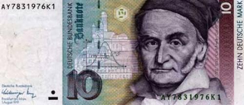 Carl Friedrich Gauss Facts