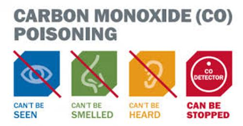 Facts about Carbon Monoxide