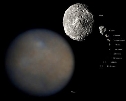 Ceres Picture