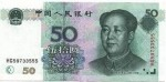 10 Facts about Chinese Money