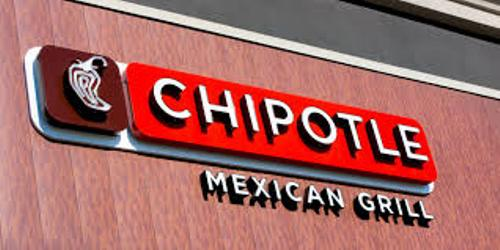 Chipotle Mexican Grill Facts