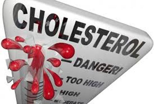 Cholesterol Pictures