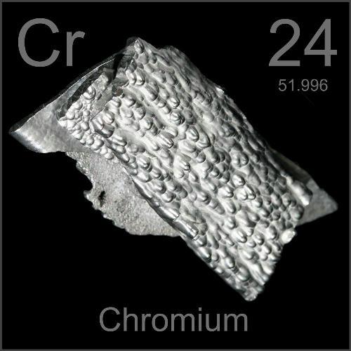 Chromium Facts