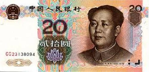 Facts about Chinese Money