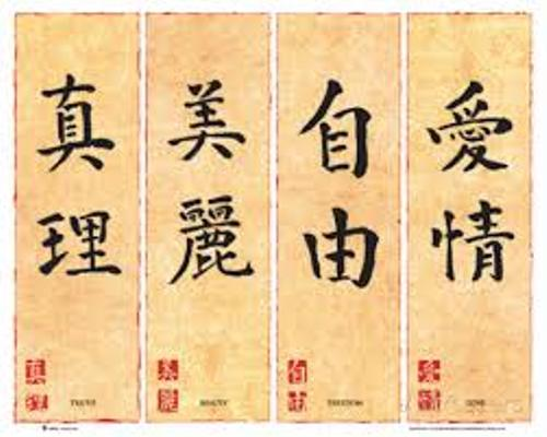 Facts about Chinese Writings