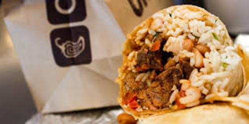 Facts about Chipotle Mexican Grill